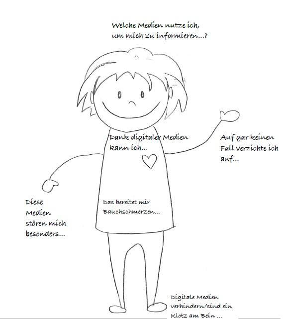 Kindliche Zeichnung eines Menschen. Die einzelnen Körperteile sind mit Aufgaben oder Fragen beschriftet: Kopf: Welche Medien nutze ich um mich zu informieren?; Hand: Diese Medien stören mich besonders...; andere Hand: Auf gar keinen Fall verzichte ich auf...; Bein: Digitale Medien verhindern / sind ein Klotz am Bein...; Bauch: Das bereitet mir Bauchschmerzen; Herz: Dank digitaler Medien kann ich....  Das Bild soll einen Medienmenschen skizzieren.