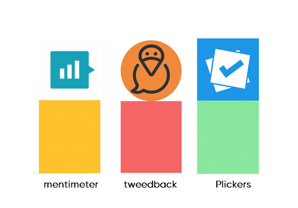 Die Logos der 3 im Beitrag vorgestellten Umfragetools: mentimeter, tweedback und Plickers.